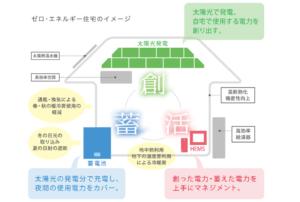 京セラ株式会社の画像4